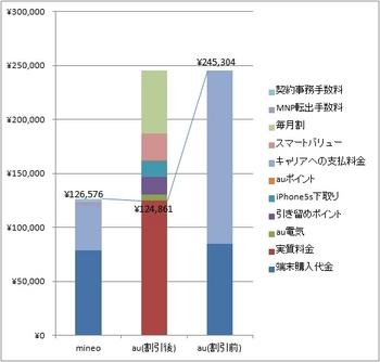 電話料金グラフ.jpg